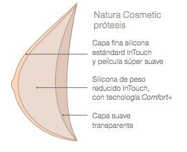 Capas Amoena Natura Cosmetic
