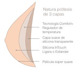 Capas Amoena Natura Ligh