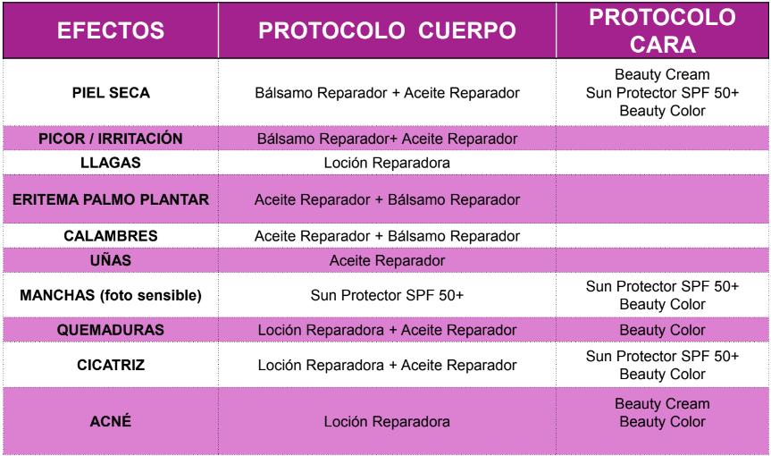 Protocolo Maria D'uol